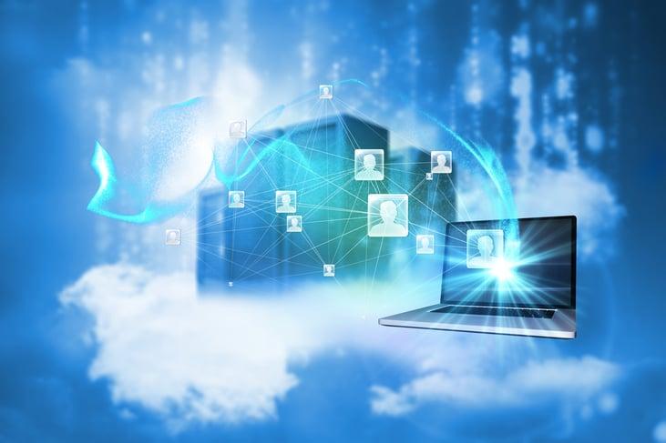Private Cloud und Public Cloud mit Cyber Security